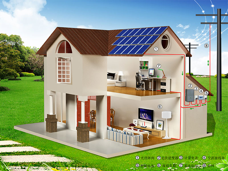 scc太阳能光伏发电