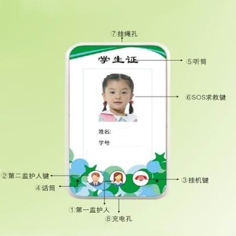 智安通电子学生卡介绍