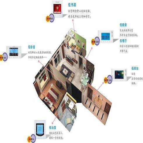 安卓星家居安防 安卓星智能家居安防系统 智能家居安防系统 安卓星家图片