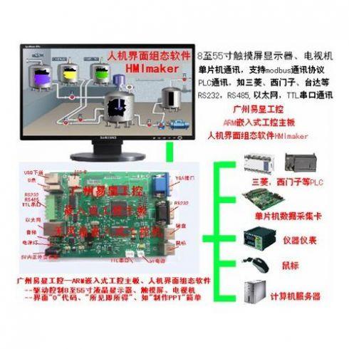 ARM主板、嵌入式主板、ARM工控主板、嵌入