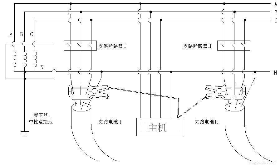 nosika-tech低压线路超强分支识别仪