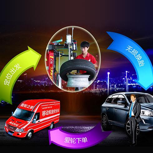 全球首创发明专利——移动轮胎更换系统