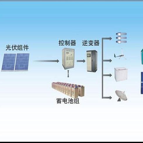 酷米阳光太阳能-智能组件