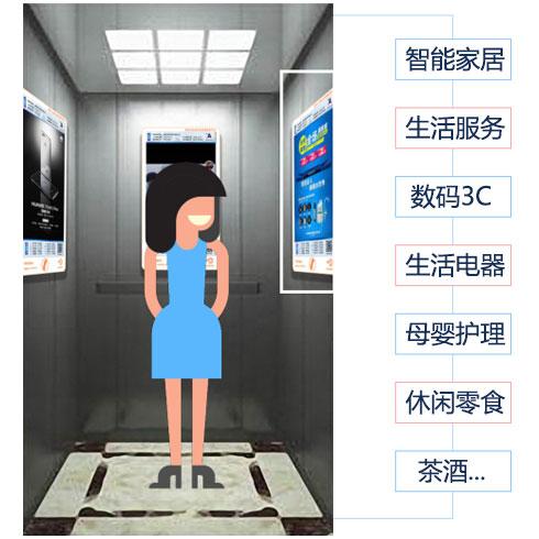 屏加加-电梯广告展示